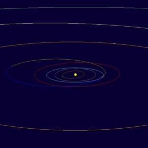 Predicted orbit for the meteorite